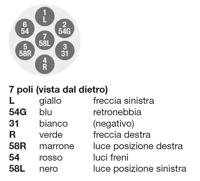 Schema Cablaggio Presa Rimorchio : Riparazione rimorchi system travel